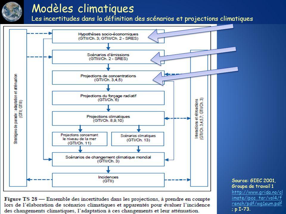 Modèles climatiques Les incertitudes dans la définition des scénarios et projections climatiques Source: GIEC 2001, Groupe de travail 1 http://www.gri