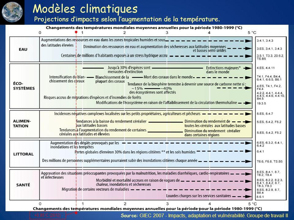 Modèles climatiques Projections dimpacts selon laugmentation de la température. Source: GIEC 2007 - Impacts, adaptation et vulnérabilité. Groupe de tr
