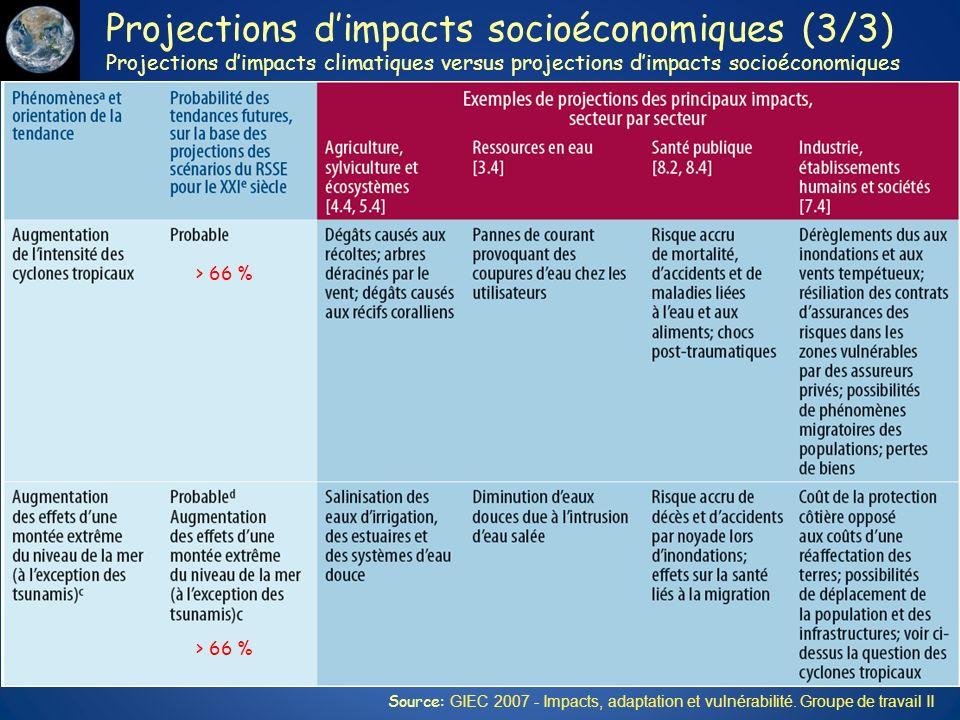 Projections dimpacts socioéconomiques (3/3) Projections dimpacts climatiques versus projections dimpacts socioéconomiques > 66 % Source: GIEC 2007 - I