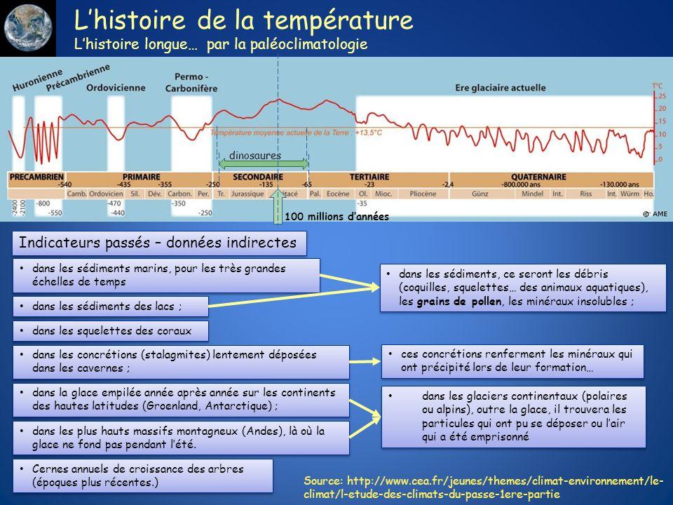 Lhistoire de la température Lhistoire longue… par la paléoclimatologie Source: http://www.cea.fr/jeunes/themes/climat-environnement/le- climat/l-etude
