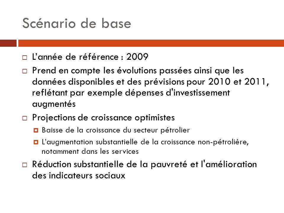 Scénario de base Lannée de référence : 2009 Prend en compte les évolutions passées ainsi que les données disponibles et des prévisions pour 2010 et 20