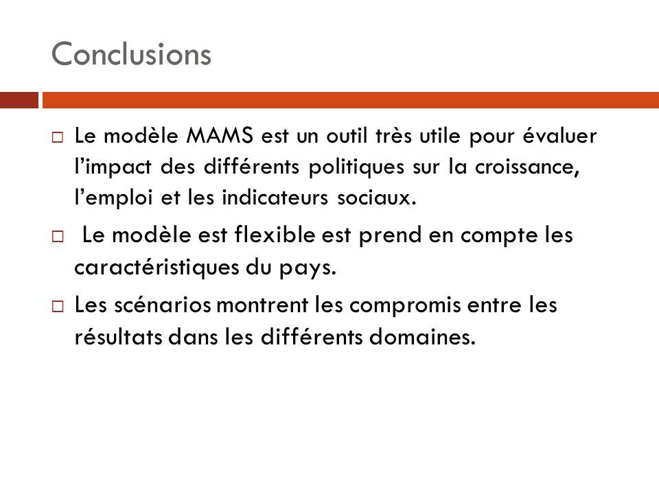 Le modèle MAMS est un outil très utile pour évaluer limpact des différents politiques sur la croissance, lemploi et les indicateurs sociaux. Le modèle