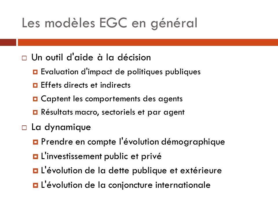 Les modèles EGC en général Un outil d'aide à la décision Evaluation d'impact de politiques publiques Effets directs et indirects Captent les comportem
