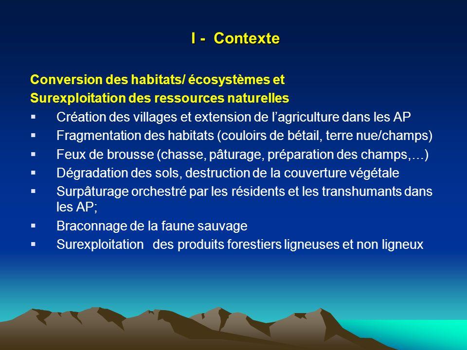 Contexte (suite) Autre menace: Changements climatiques Augmentation de la fréquence des sécheresses Augmentation de la température et de lévapotranspiration.