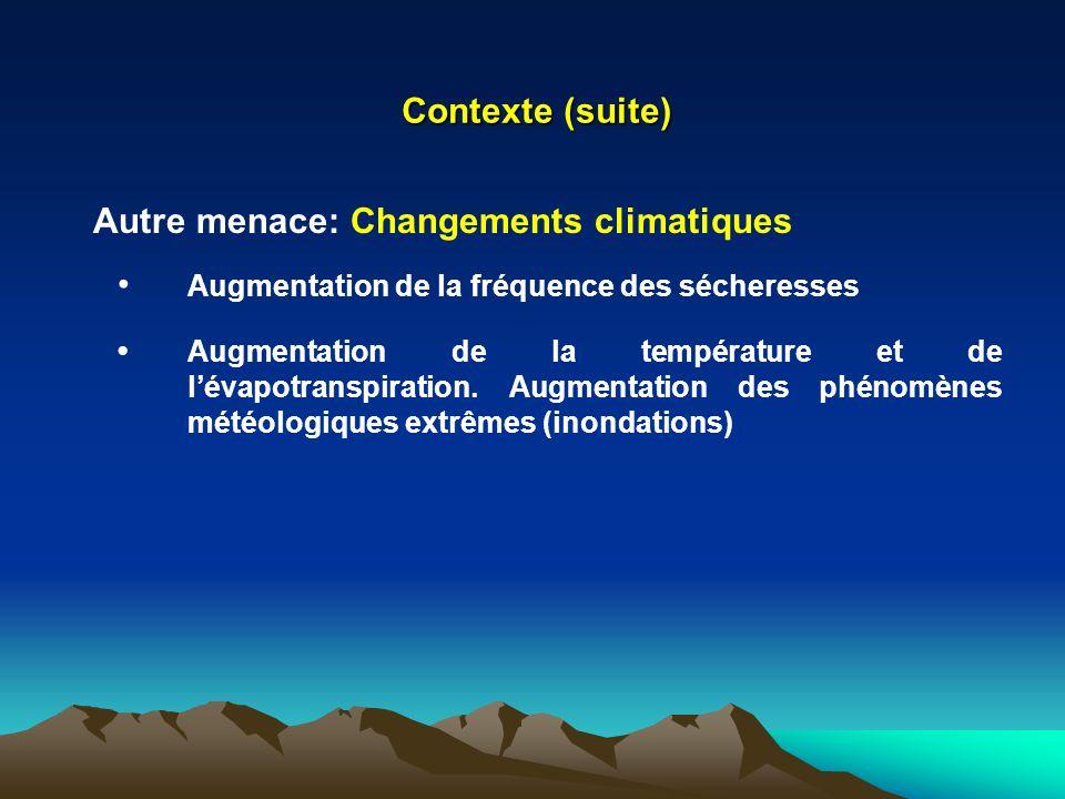 Conclusion Somme toute la gestion durable des AP au Togo, doit se reposer sur une bonne gouvernance.