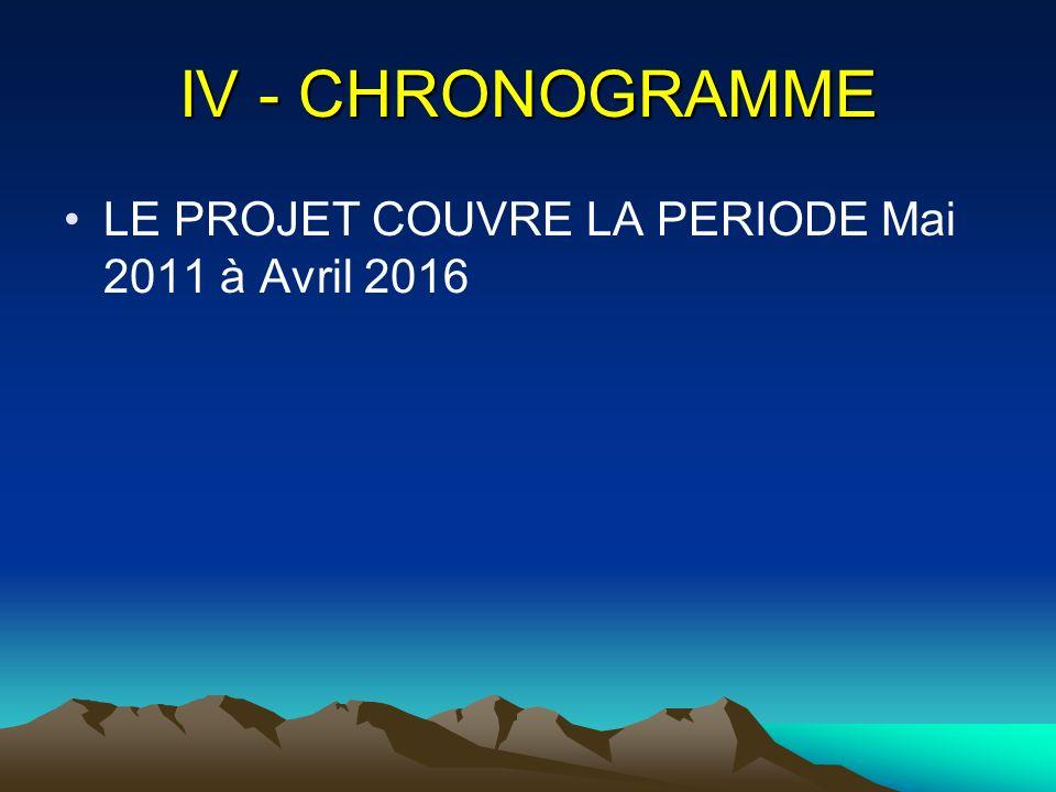IV - CHRONOGRAMME LE PROJET COUVRE LA PERIODE Mai 2011 à Avril 2016