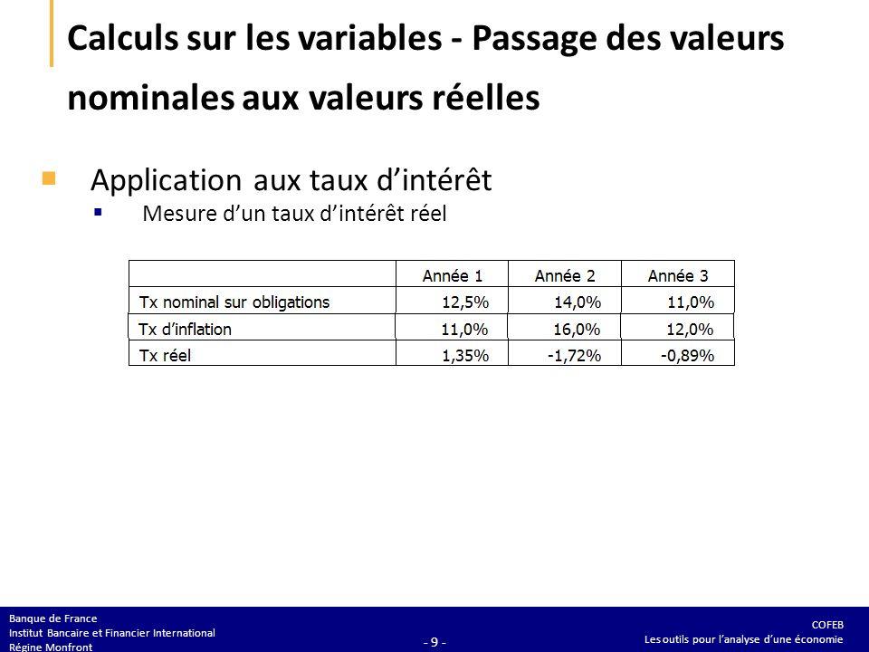 COFEB Les outils pour lanalyse dune économie Banque de France Institut Bancaire et Financier International Régine Monfront - 9 - Application aux taux