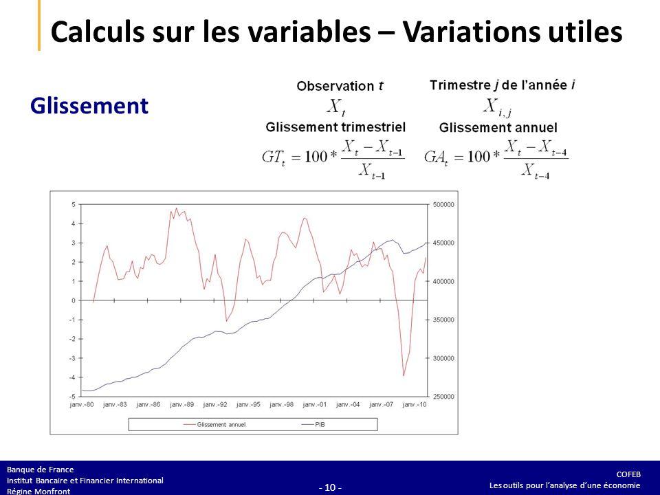 COFEB Les outils pour lanalyse dune économie Banque de France Institut Bancaire et Financier International Régine Monfront - 10 - Calculs sur les vari