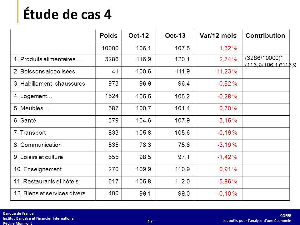 COFEB Les outils pour lanalyse dune économie Banque de France Institut Bancaire et Financier International Régine Monfront - 17 - Étude de cas 4 PoidsOct-12Oct-13Var/12 moisContribution 10000106,1107,51,32 % 1.