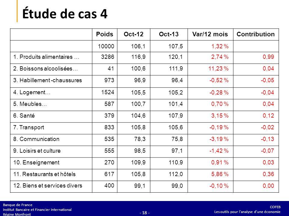 COFEB Les outils pour lanalyse dune économie Banque de France Institut Bancaire et Financier International Régine Monfront - 18 - Étude de cas 4 PoidsOct-12Oct-13Var/12 moisContribution 10000106,1107,51,32 % 1.