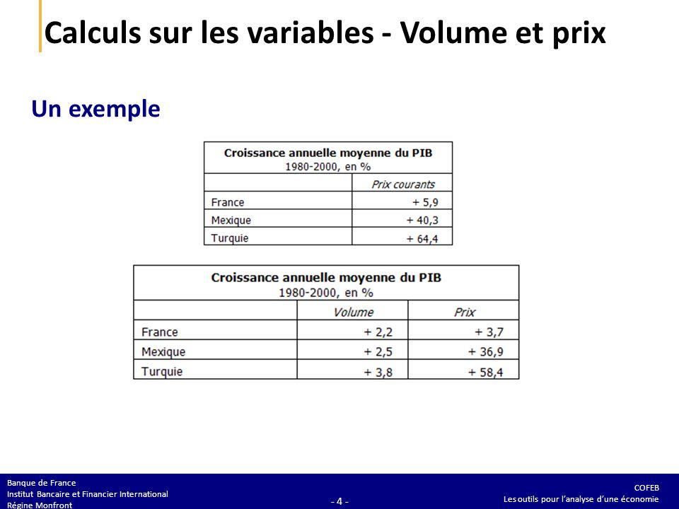 COFEB Les outils pour lanalyse dune économie Banque de France Institut Bancaire et Financier International Régine Monfront - 4 - Calculs sur les variables - Volume et prix Un exemple