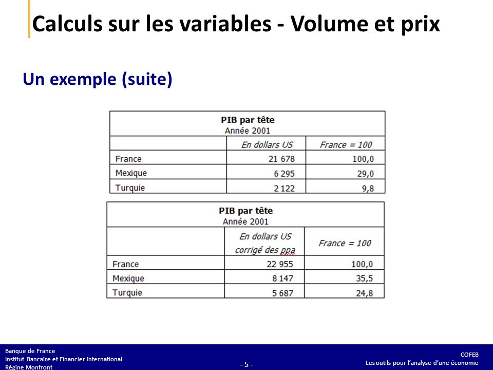 COFEB Les outils pour lanalyse dune économie Banque de France Institut Bancaire et Financier International Régine Monfront - 5 - Calculs sur les variables - Volume et prix Un exemple (suite)