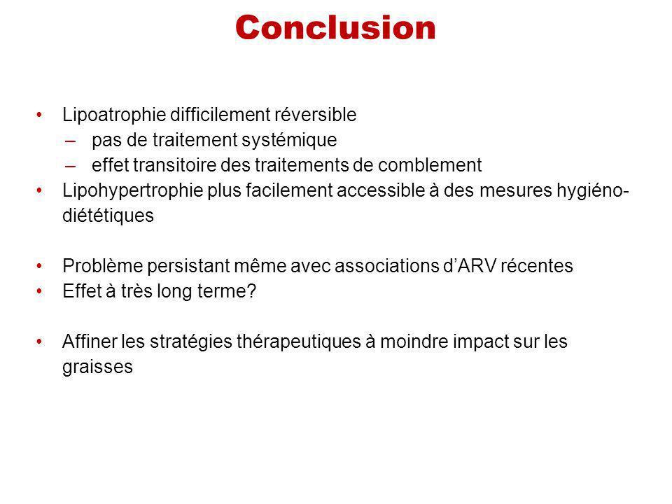 Conclusion Lipoatrophie difficilement réversible –pas de traitement systémique –effet transitoire des traitements de comblement Lipohypertrophie plus