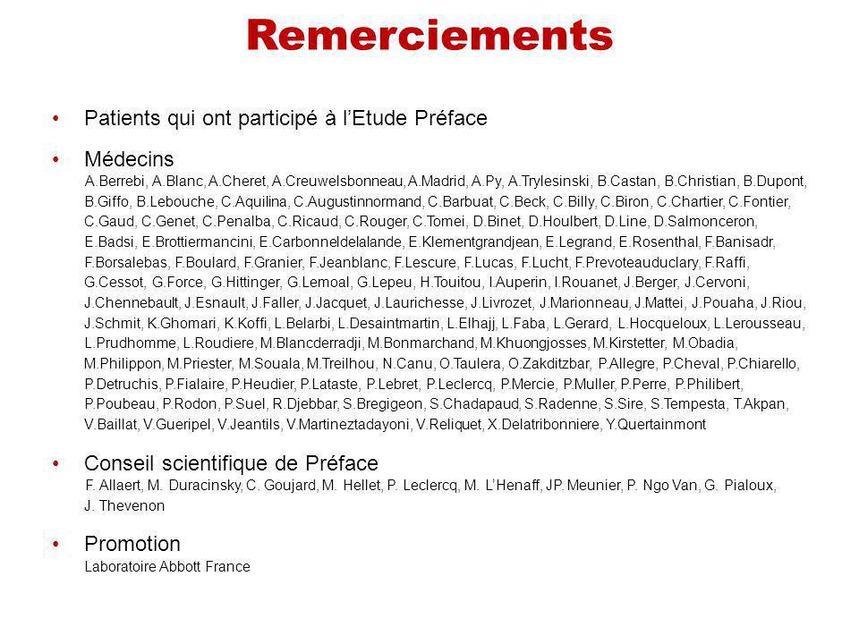 Remerciements Patients qui ont participé à lEtude Préface Médecins A.Berrebi, A.Blanc, A.Cheret, A.Creuwelsbonneau, A.Madrid, A.Py, A.Trylesinski, B.C