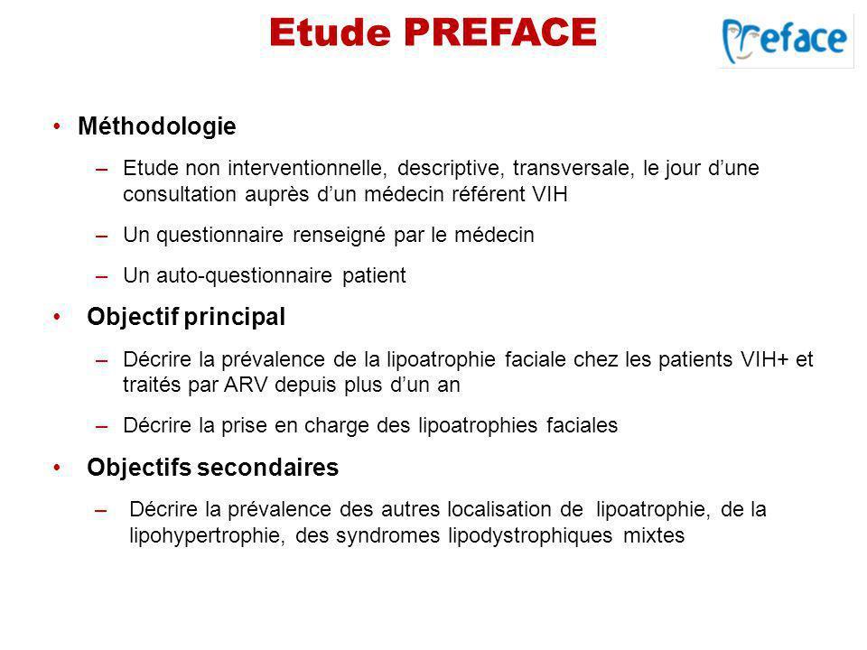 Etude PREFACE Méthodologie –Etude non interventionnelle, descriptive, transversale, le jour dune consultation auprès dun médecin référent VIH –Un ques