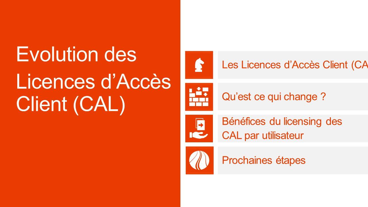 Les Licences dAccès Client (CAL) Quest ce qui change ? Bénéfices du licensing des CAL par utilisateur Prochaines étapes