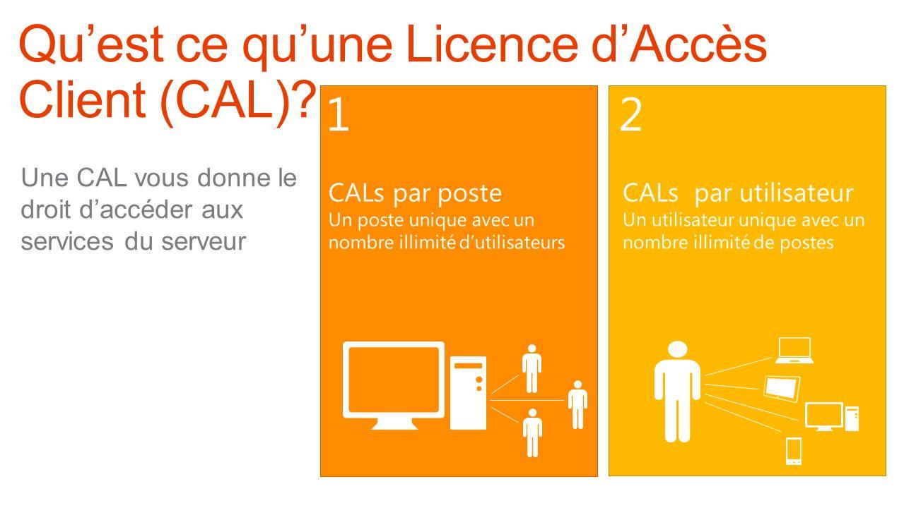 Core CAL SuiteECAL Suite CALs par utilisateur Un utilisateur unique avec un nombre illimité de postes 2 Une CAL vous donne le droit daccéder aux servi