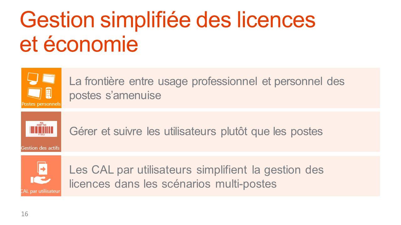 La frontière entre usage professionnel et personnel des postes samenuise CAL par utilisateur Les CAL par utilisateurs simplifient la gestion des licen