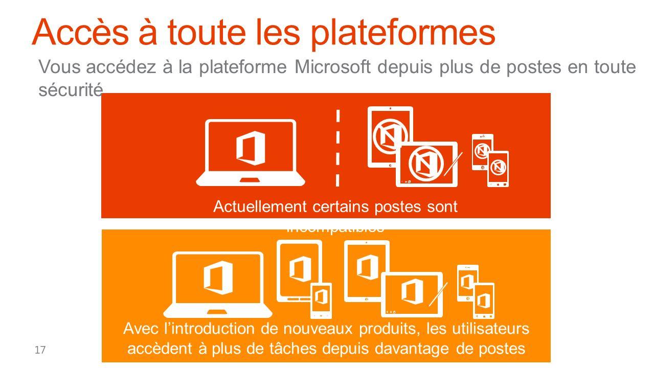 User CAL Asset Ta Vous accédez à la plateforme Microsoft depuis plus de postes en toute sécurité