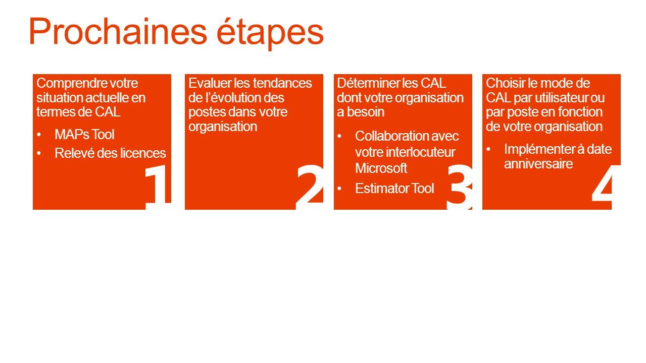 Evaluer les tendances de lévolution des postes dans votre organisation Déterminer les CAL dont votre organisation a besoin Collaboration avec votre in
