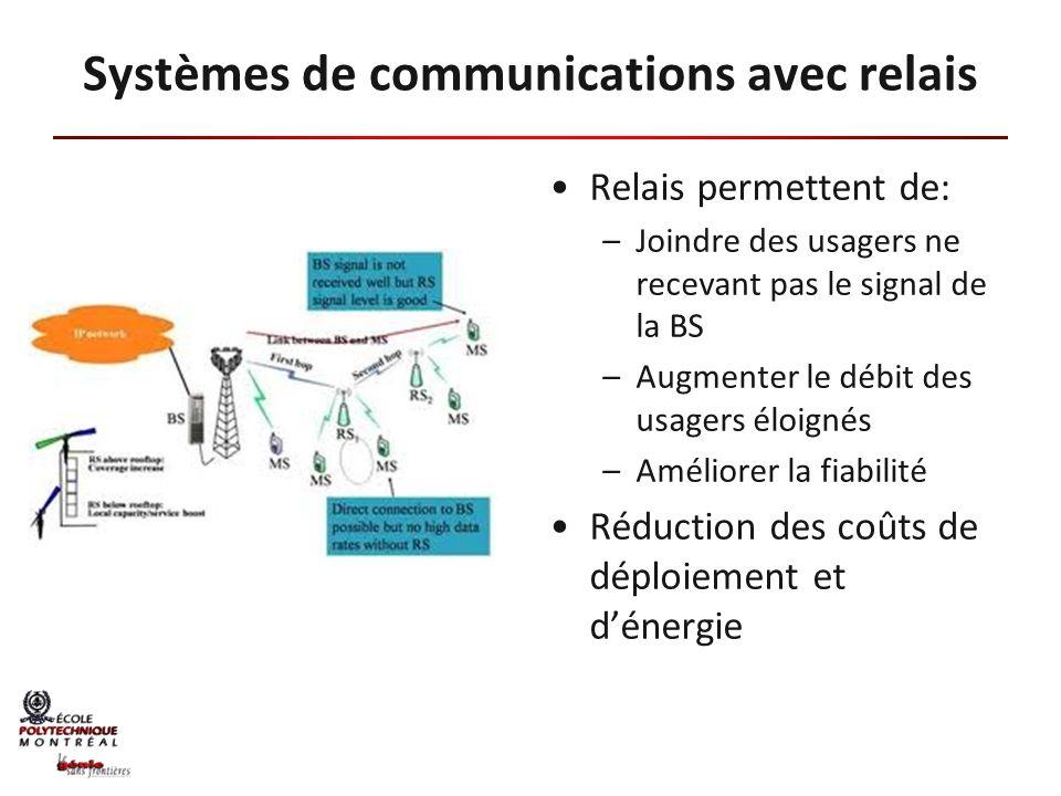 Relais permettent de: –Joindre des usagers ne recevant pas le signal de la BS –Augmenter le débit des usagers éloignés –Améliorer la fiabilité Réducti
