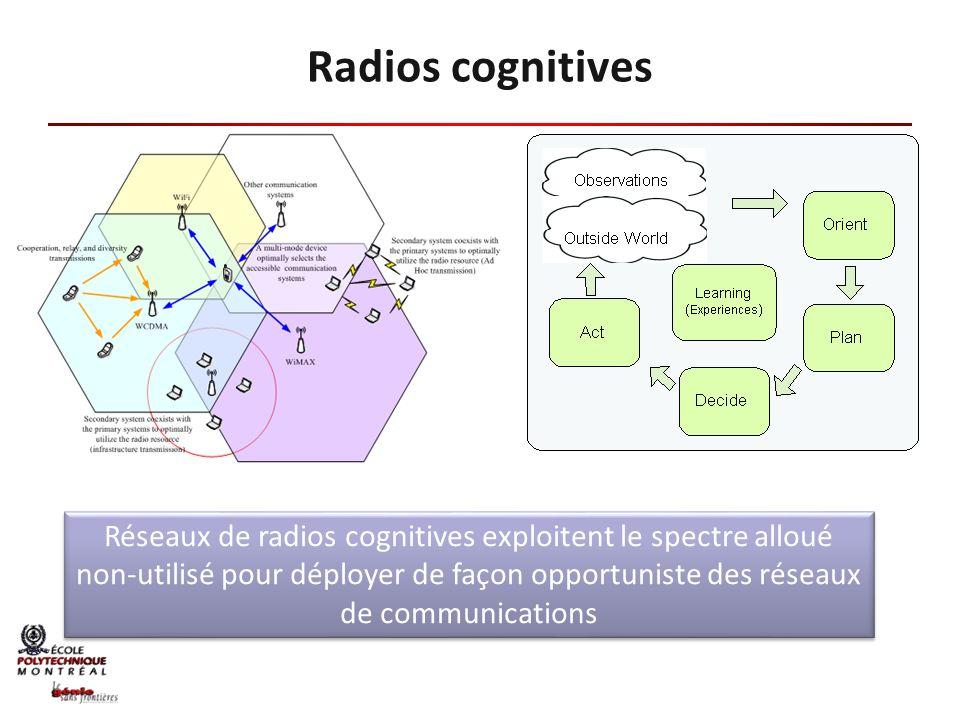 Radios cognitives Réseaux de radios cognitives exploitent le spectre alloué non-utilisé pour déployer de façon opportuniste des réseaux de communicati