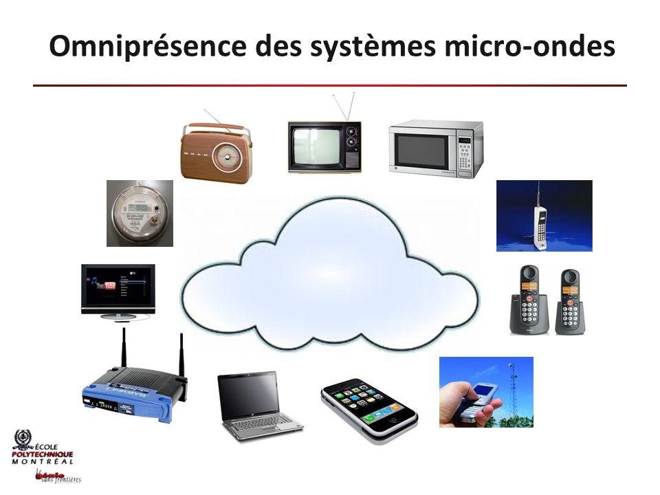 Omniprésence des systèmes micro-ondes