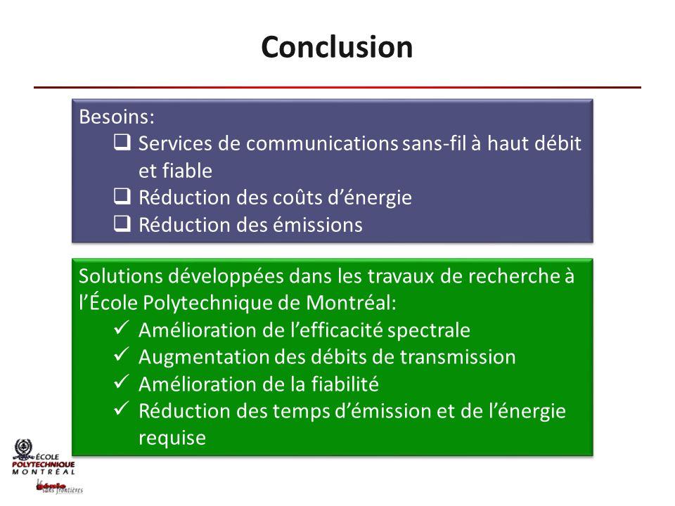 Conclusion Besoins: Services de communications sans-fil à haut débit et fiable Réduction des coûts dénergie Réduction des émissions Besoins: Services