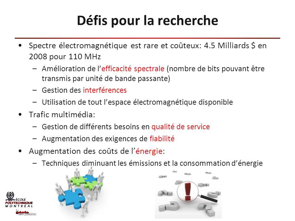 Spectre électromagnétique est rare et coûteux: 4.5 Milliards $ en 2008 pour 110 MHz –Amélioration de lefficacité spectrale (nombre de bits pouvant êtr