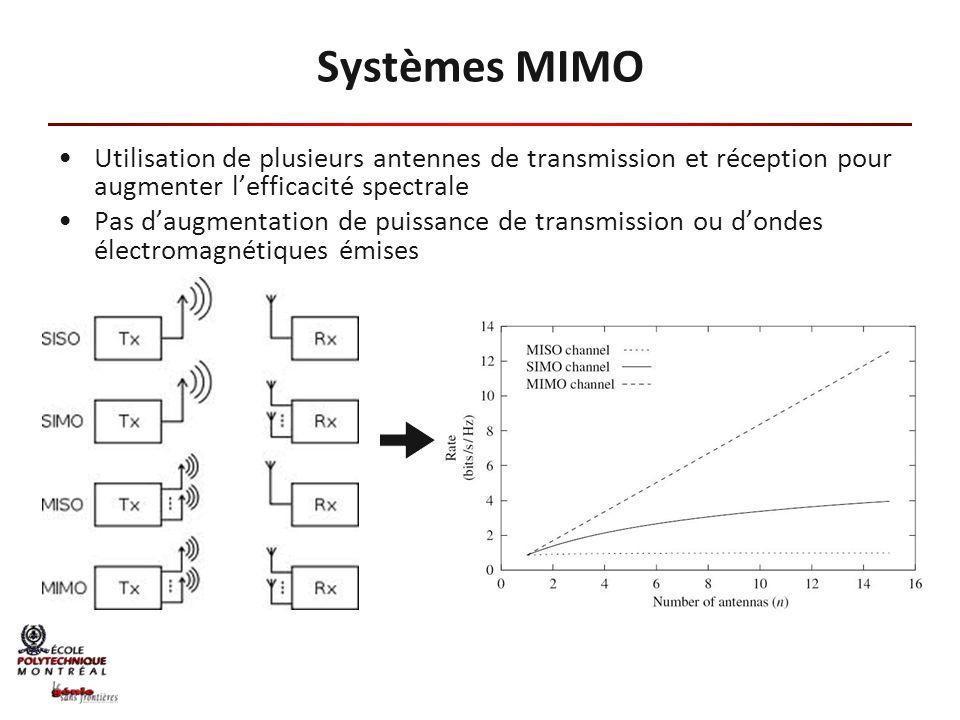 Utilisation de plusieurs antennes de transmission et réception pour augmenter lefficacité spectrale Pas daugmentation de puissance de transmission ou