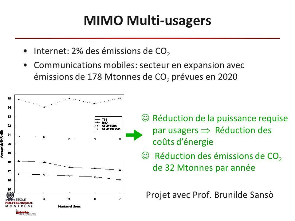 Internet: 2% des émissions de CO 2 Communications mobiles: secteur en expansion avec émissions de 178 Mtonnes de CO 2 prévues en 2020 MIMO Multi-usage