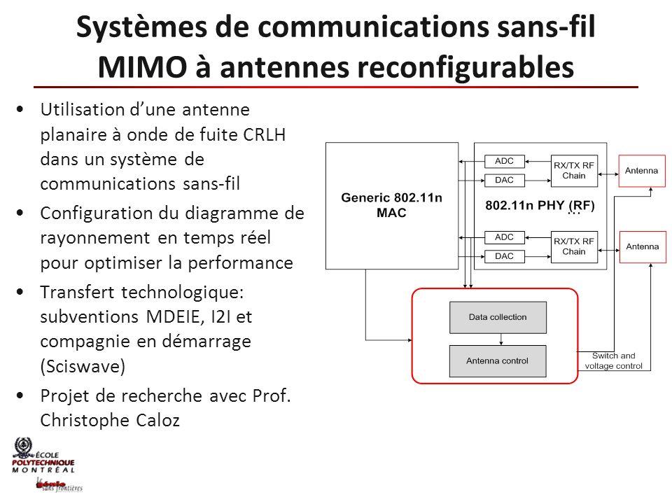 Radios cognitives Réseaux de radios cognitives exploitent le spectre alloué non-utilisé pour déployer de façon opportuniste des réseaux de communications