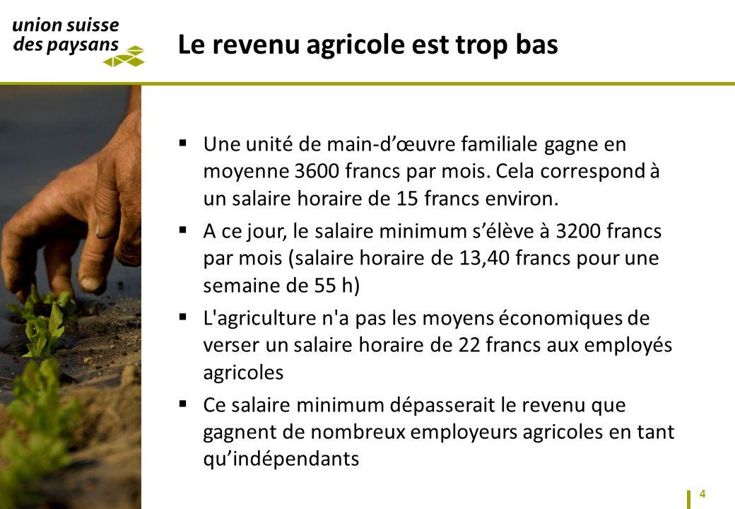 Une unité de main-dœuvre familiale gagne en moyenne 3600 francs par mois.