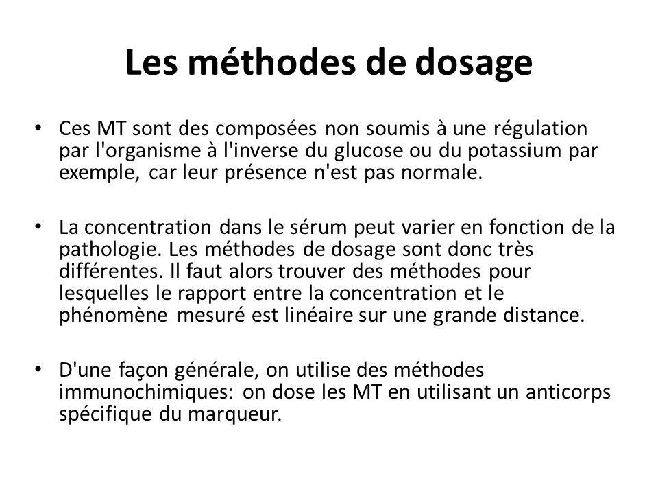 Les méthodes de dosage Ces MT sont des composées non soumis à une régulation par l'organisme à l'inverse du glucose ou du potassium par exemple, car l
