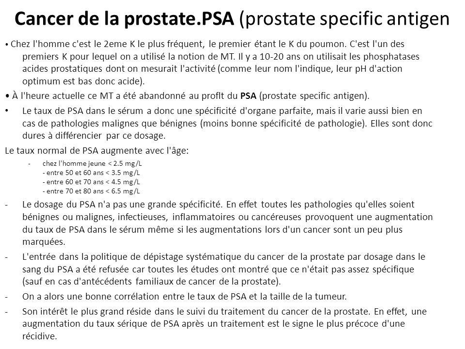 Cancer de la prostate.PSA (prostate specific antigen Chez l'homme c'est le 2eme K le plus fréquent, le premier étant le K du poumon. C'est l'un des pr