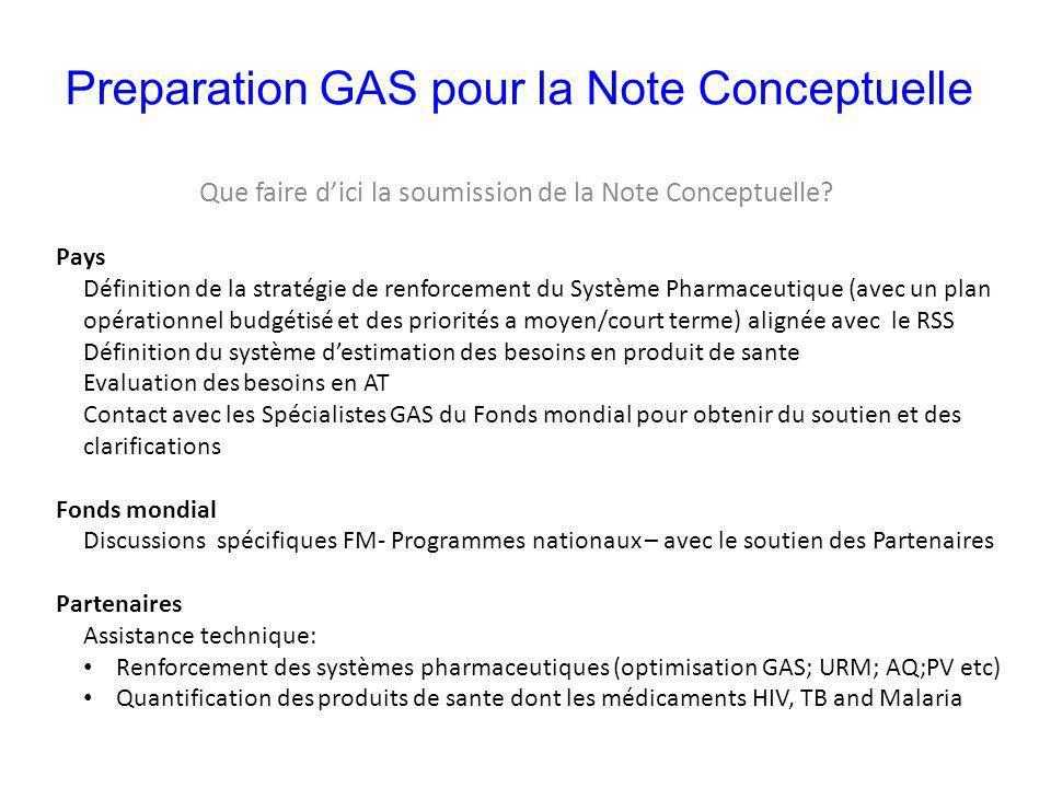 Preparation GAS pour la Note Conceptuelle Que faire dici la soumission de la Note Conceptuelle? Pays Définition de la stratégie de renforcement du Sys