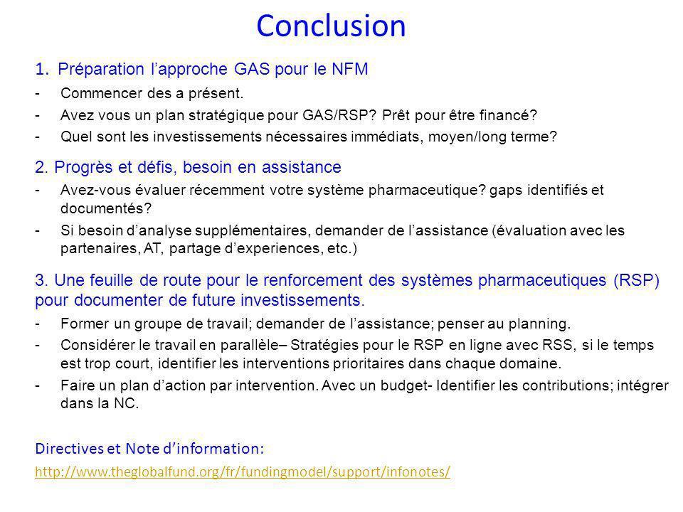 Conclusion 1. Préparation lapproche GAS pour le NFM -Commencer des a présent. -Avez vous un plan stratégique pour GAS/RSP? Prêt pour être financé? -Qu