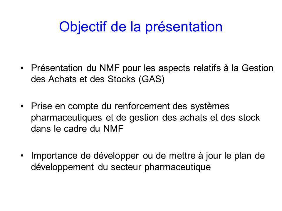 Objectif de la présentation Présentation du NMF pour les aspects relatifs à la Gestion des Achats et des Stocks (GAS) Prise en compte du renforcement
