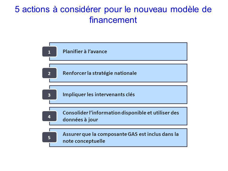 5 actions à considérer pour le nouveau modèle de financement Planifier à lavance Renforcer la stratégie nationale Impliquer les intervenants clés Cons