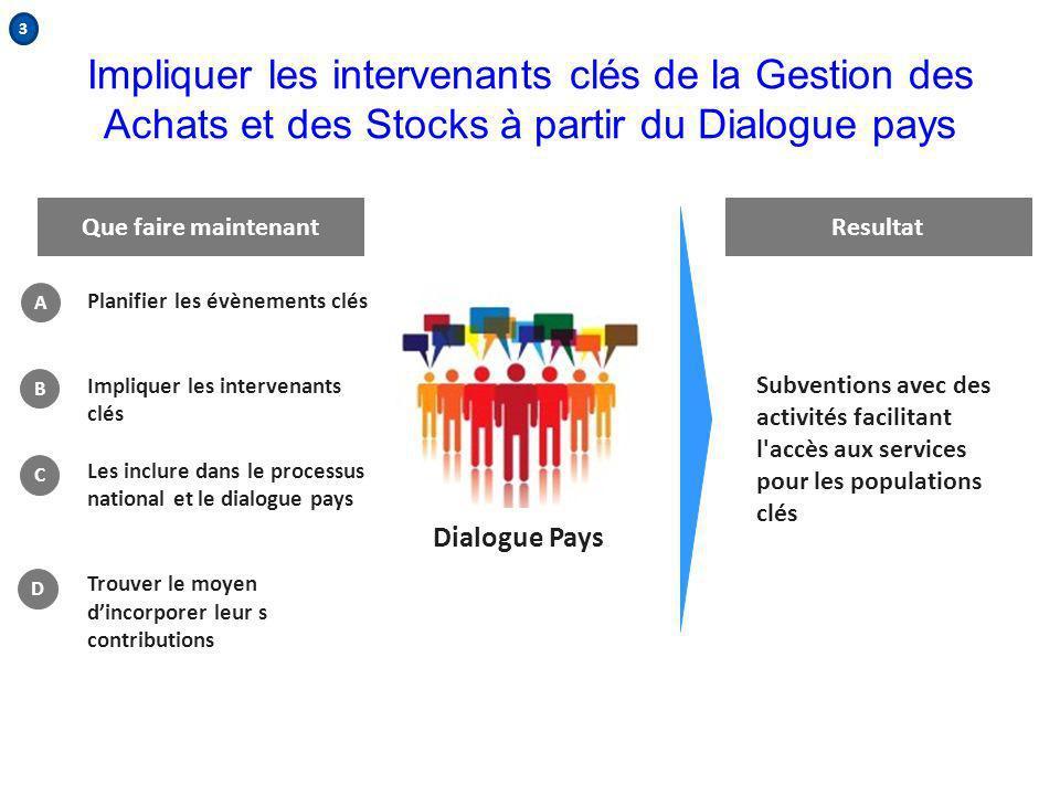 Impliquer les intervenants clés de la Gestion des Achats et des Stocks à partir du Dialogue pays Dialogue Pays Planifier les évènements clés Impliquer