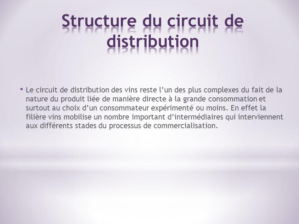 La distribution finale se porte sur deux choix de consommation : -Consommation du vin occasionnelle hors domicile dans des contenants spécifiques (coupes), en loccurrence dans les restaurants, bars, hôtels et cafés - Achat de bouteilles de vin : - GMS : représentent 82,5% des ventes de vin en France.