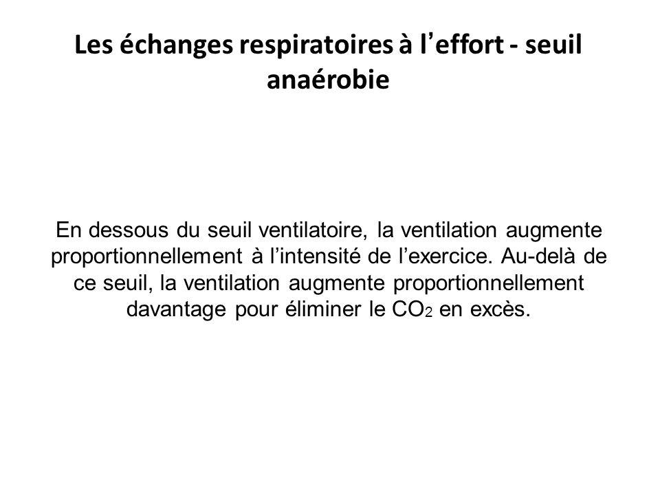 Les échanges respiratoires à l effort - seuil anaérobie En dessous du seuil ventilatoire, la ventilation augmente proportionnellement à lintensité de