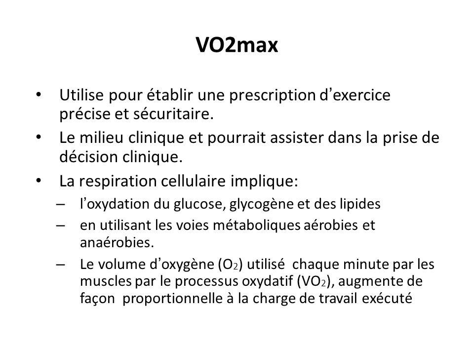 VO2max Utilise pour établir une prescription dexercice précise et sécuritaire. Le milieu clinique et pourrait assister dans la prise de décision clini