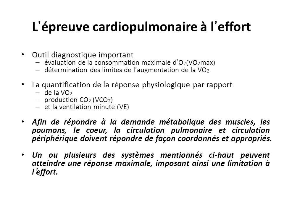 L épreuve cardiopulmonaire à l effort Outil diagnostique important – évaluation de la consommation maximale dO 2 (VO 2 max) – détermination des limites de laugmentation de la VO 2 La quantification de la réponse physiologique par rapport – de la VO 2 – production CO 2 (VCO 2 ) – et la ventilation minute (VE) Afin de répondre à la demande métabolique des muscles, les poumons, le coeur, la circulation pulmonaire et circulation périphérique doivent répondre de façon coordonnés et appropriés.