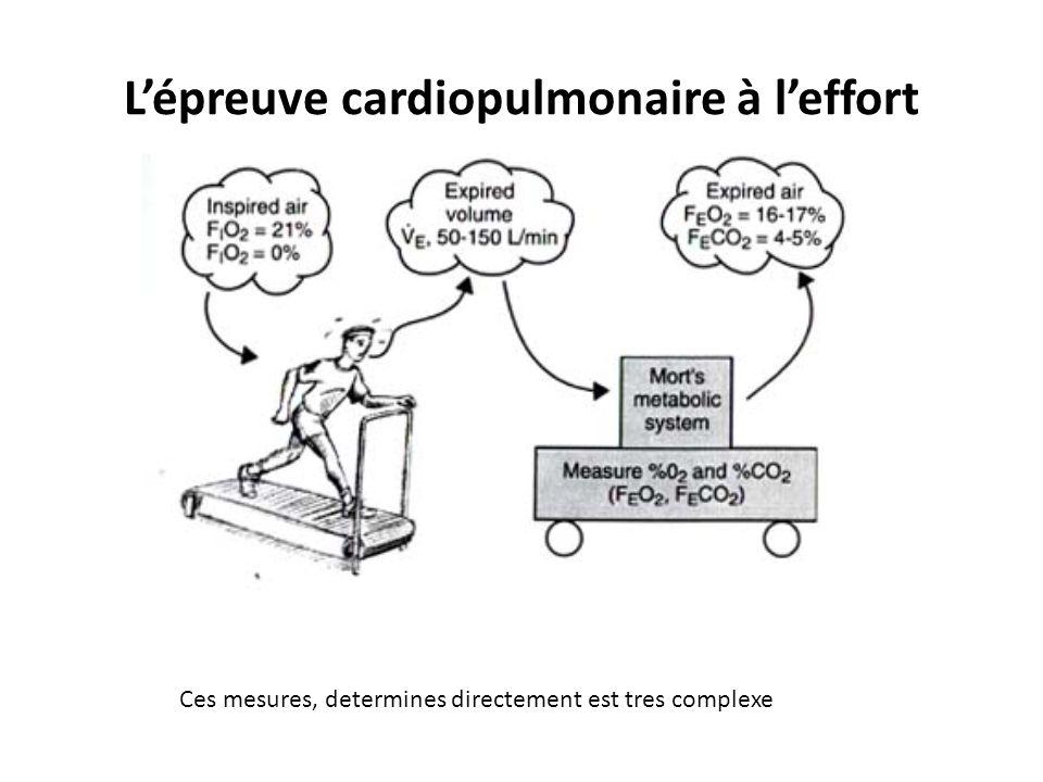 Lépreuve cardiopulmonaire à leffort Unité 1 – Principe de la physiologie de lexercice et évaluation de lexercice Ces mesures, determines directement e