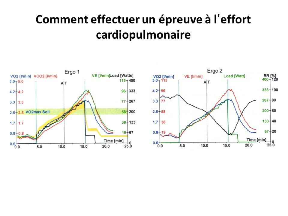 Comment effectuer un épreuve à l effort cardiopulmonaire Unité 1 – Principe de la physiologie de lexercice et évaluation de lexercice