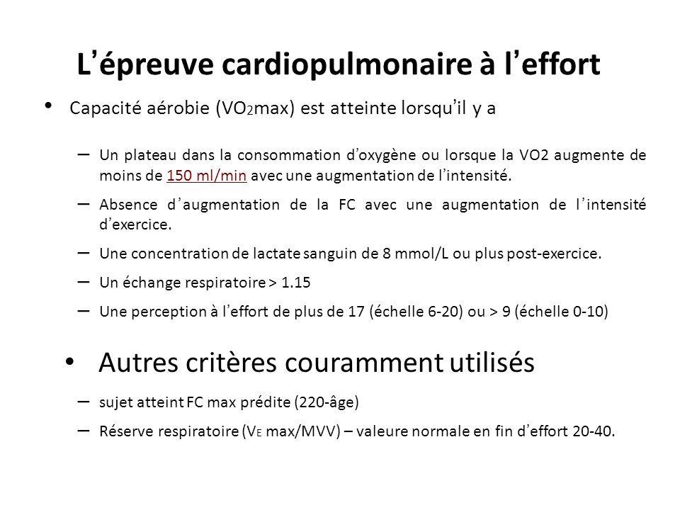 L épreuve cardiopulmonaire à l effort Capacité aérobie (VO 2 max) est atteinte lorsquil y a – Un plateau dans la consommation doxygène ou lorsque la VO2 augmente de moins de 150 ml/min avec une augmentation de lintensité.