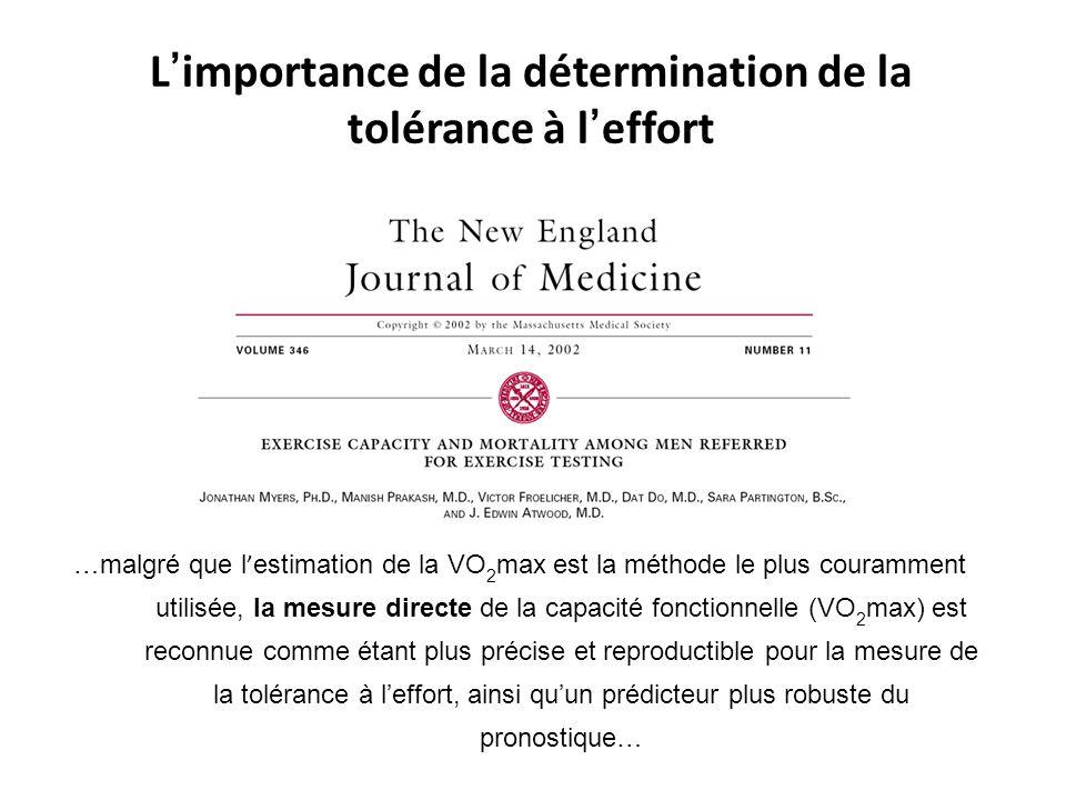 L importance de la détermination de la tolérance à l effort …malgré que l estimation de la VO 2 max est la méthode le plus couramment utilisée, la mes