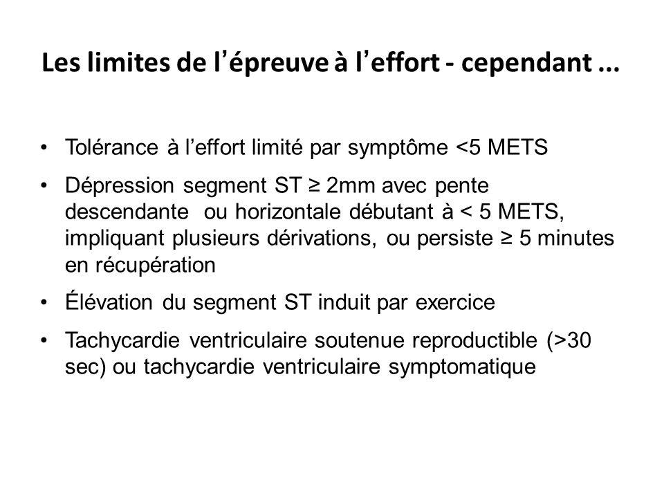 Les limites de l épreuve à l effort - cependant... Tolérance à leffort limité par symptôme <5 METS Dépression segment ST 2mm avec pente descendante ou