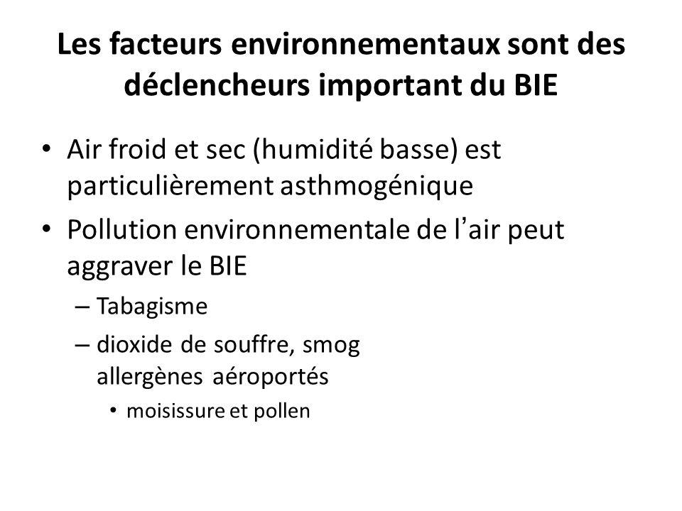 Les facteurs environnementaux sont des déclencheurs important du BIE Air froid et sec (humidité basse) est particulièrement asthmogénique Pollution environnementale de lair peut aggraver le BIE – Tabagisme – dioxide de souffre, smog allergènes aéroportés moisissure et pollen